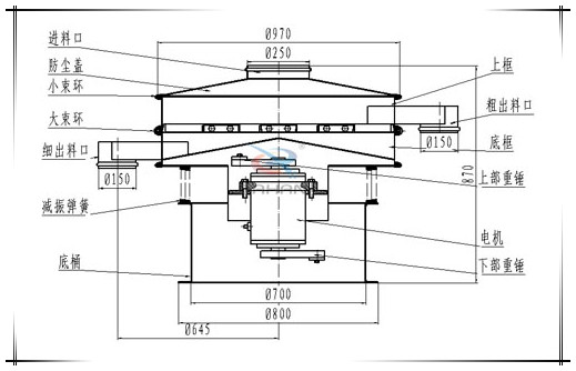化工粉筛粉机的结构图