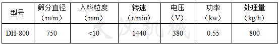 800型化工粉筛分机的参数